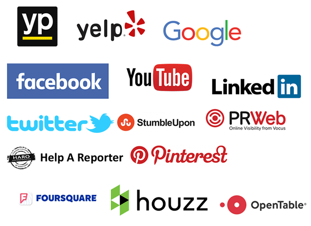 Image: Tools we use to help establish your content marketing. Content strategy marketing by NicheLabs. Atlanta GA and Naples FL Digital Marketing Agency.